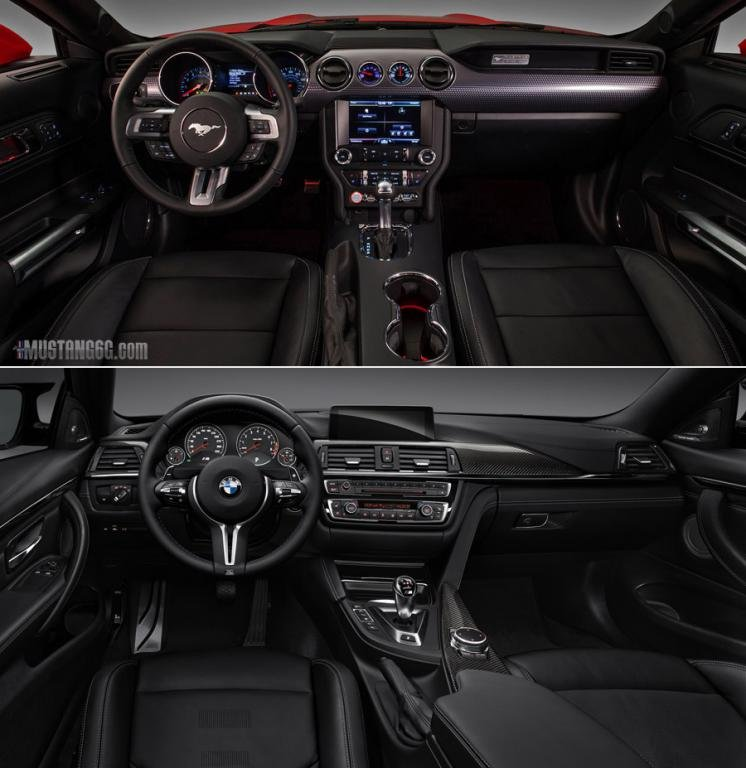 Ford Gt 2014 Price: 2015 BMW M4 Vs 2015 S550 Mustang GT